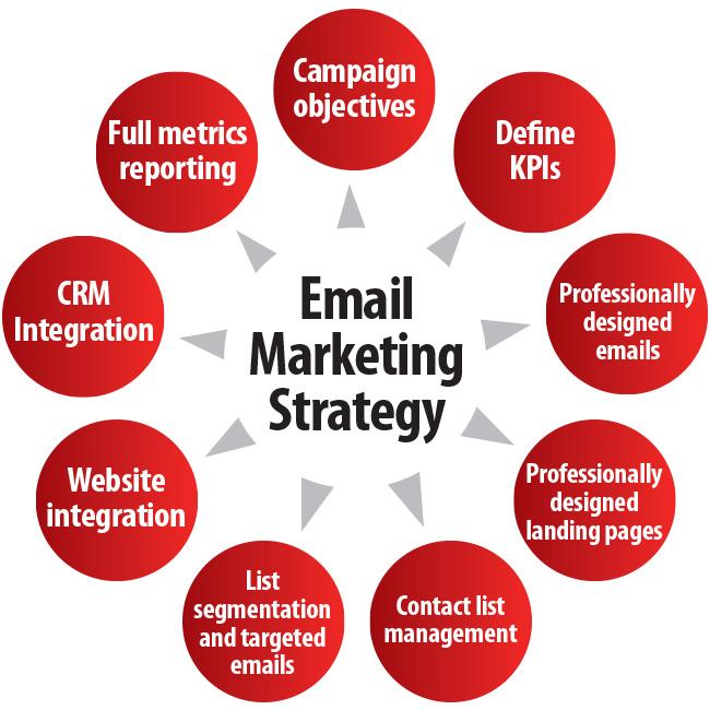Convincing-Letter-Email-Marketing.jpg