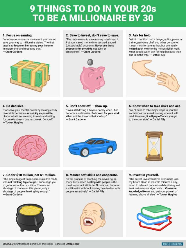 20160225052210-millionaire-by-30-infographic.jpg